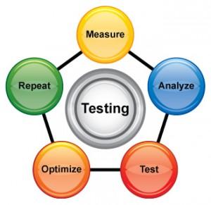 Testiranje